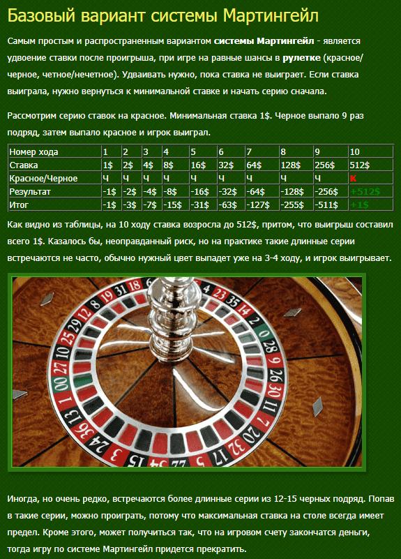 Список черных онлайн казино гонка на картах играть
